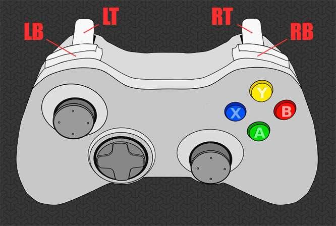 GTA 5 códigos de trapaça para o XBOX, UMA com um gamepad