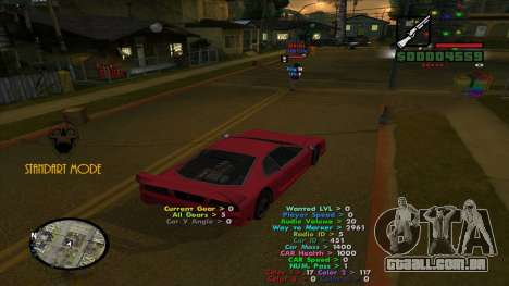 Indicators para GTA San Andreas