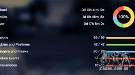 100% de Salvar o jogo GTA V para PC para GTA 5